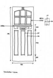 Cum sa masor golul pentru a comanda o noua usa de lemn